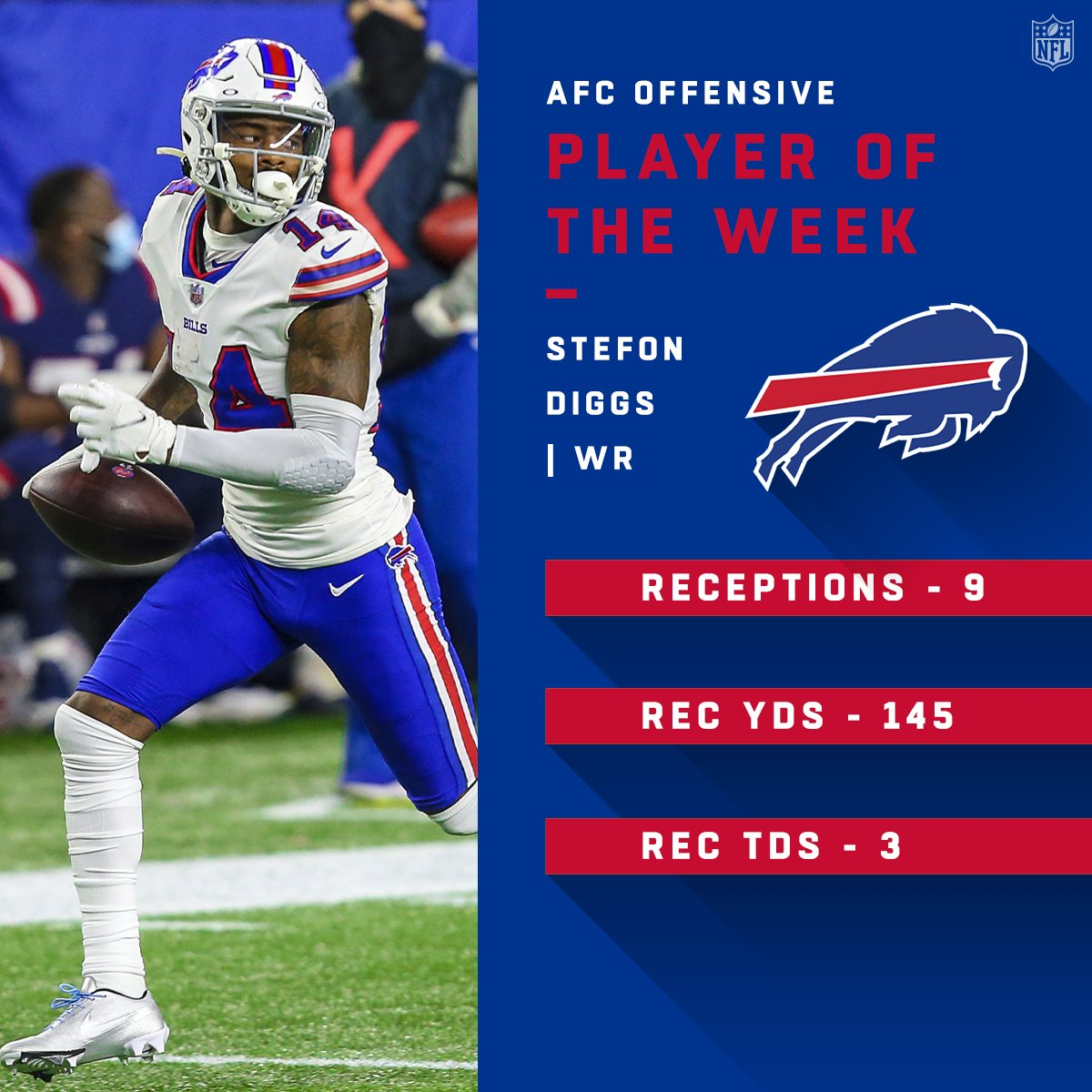 First Bills WR to earn AFC Offensive Player of the Week since Andre Reed in 1994. 👏  #GoBills | #BillsMafia