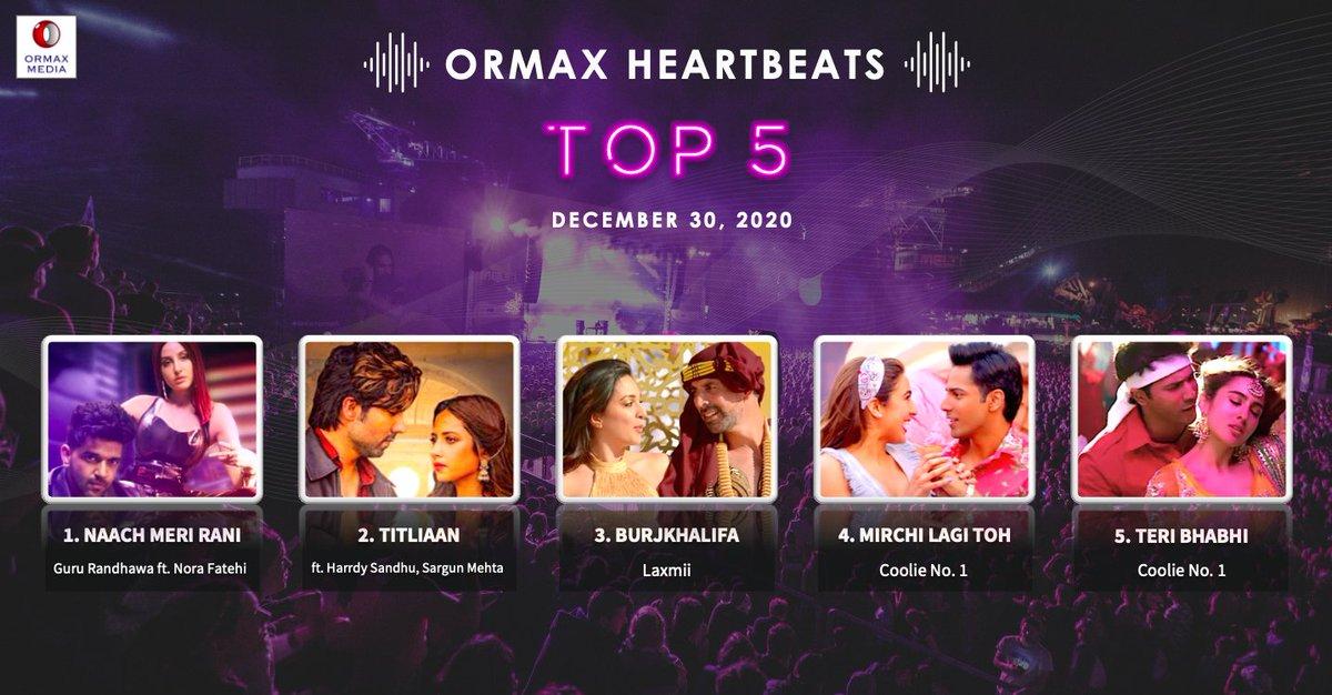 Update| CoolieNo.1 songs #MirchiLagiToh & #TeriBhabhi among Top 5 Ormax heartbeats by @OrmaxMedia ❤  #SaraAliKhan #VarunDhawan