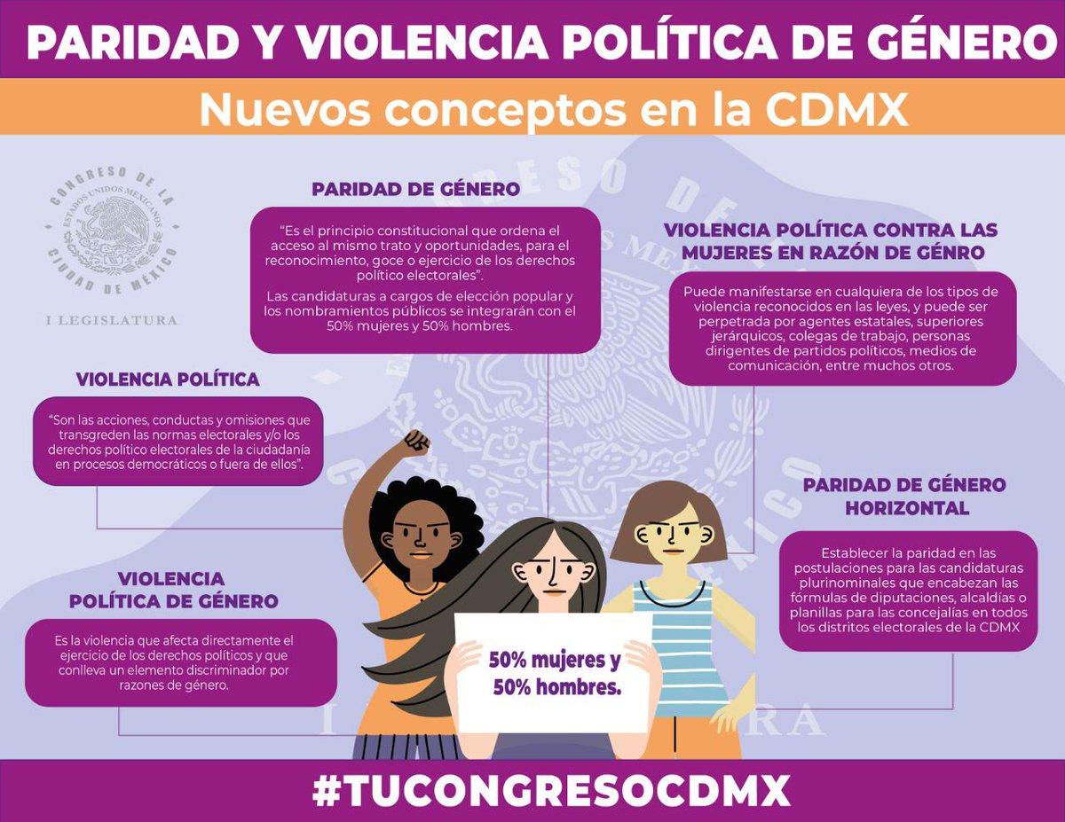 #TuCongresoCDMX  Con las reformas en materia de paridad y #ViolenciaPolítica de género se amplía el marco conceptual al incorporar la paridad de género horizontal y vertical, además de violencia contra las mujeres en razón de género.  #PintaElMundoDeNaranja   Conoce más👇