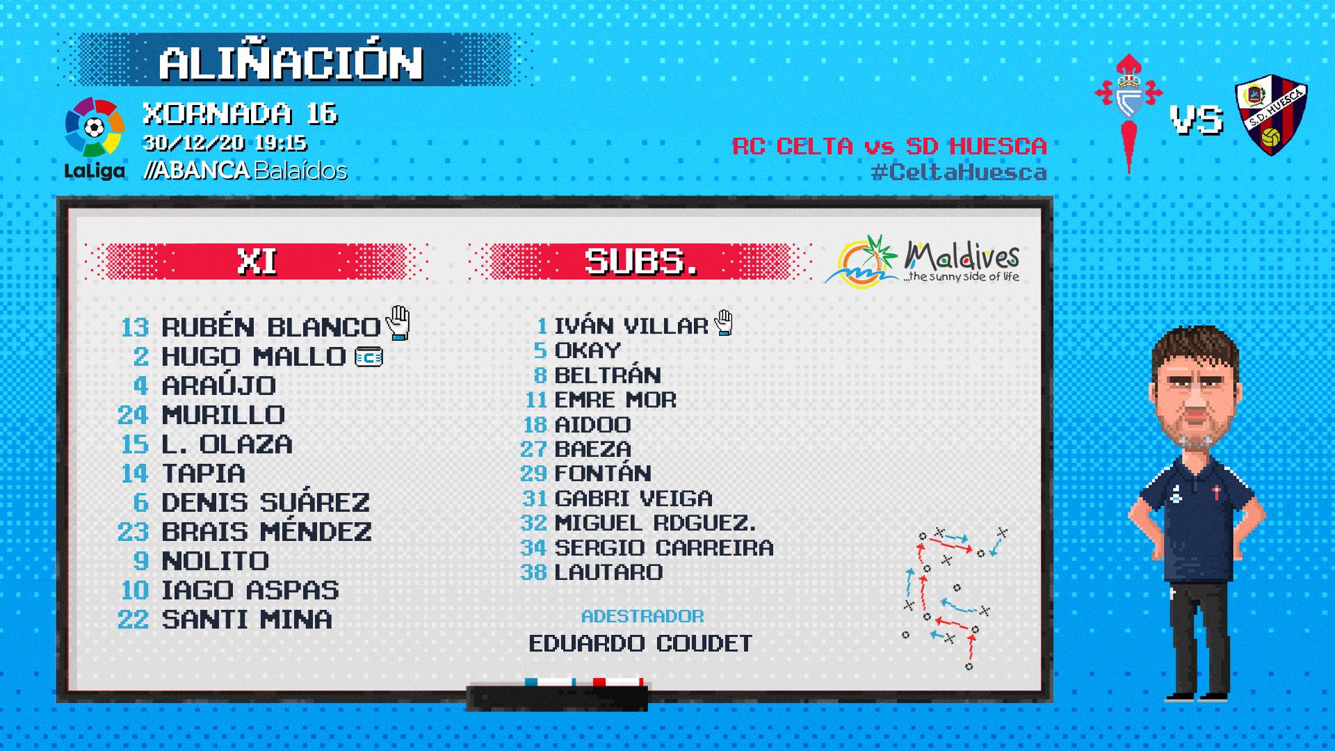 Real Club Celta de Vigo - Página 10 EqgG5A9XIAITDkz?format=jpg&name=large