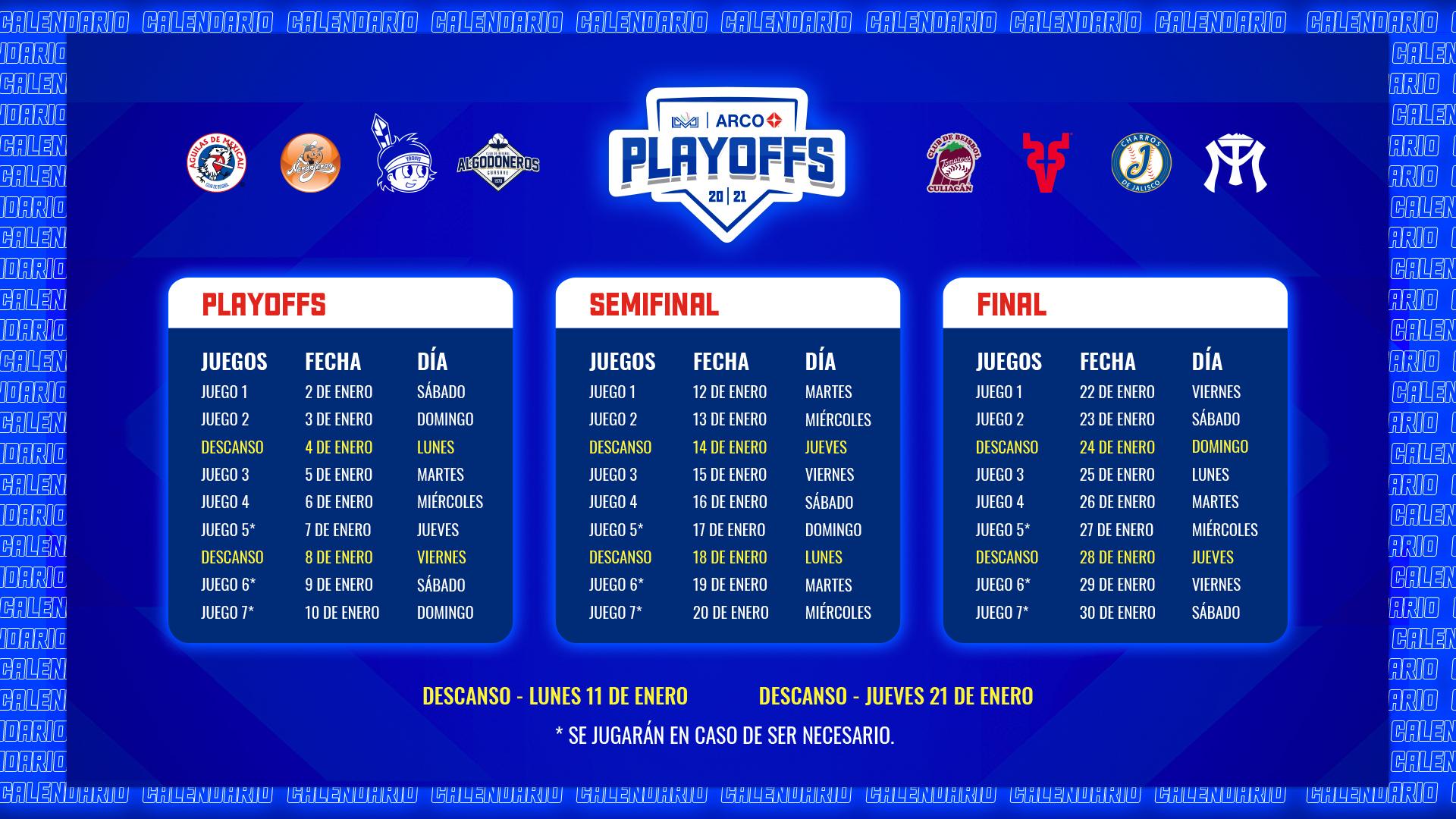 Calendario de playoffs LMP 2020-2021