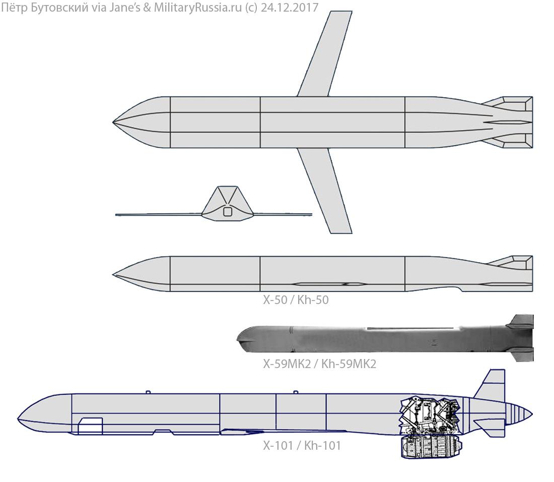 Russian Cruise Missiles Thread - Page 6 Eqg_Ej-VkAAxwyN?format=jpg&name=medium