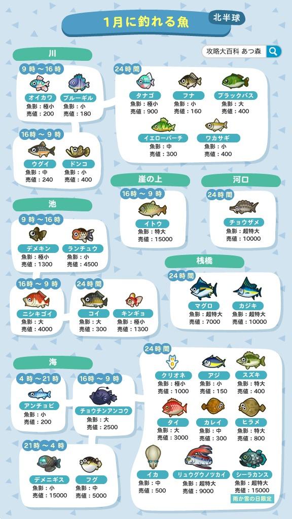 2 月 魚 あつ 森