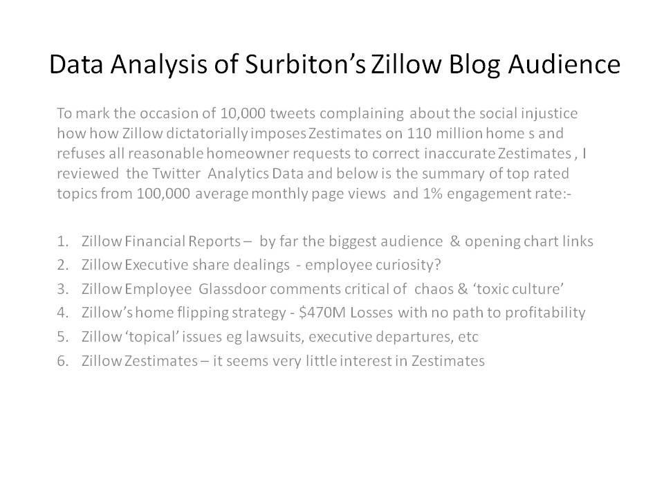 After 10K Tweets highlighting the Social Injustice of @Zillow Dictatorially imposing Zestimates & refusing H/owner requests to correct $Z errors I thought it appropriate to mark the event by publishing a summary of @Surbiton99 Audience #ZGlife preferences. #COVIDIOTS #NewYearsEve