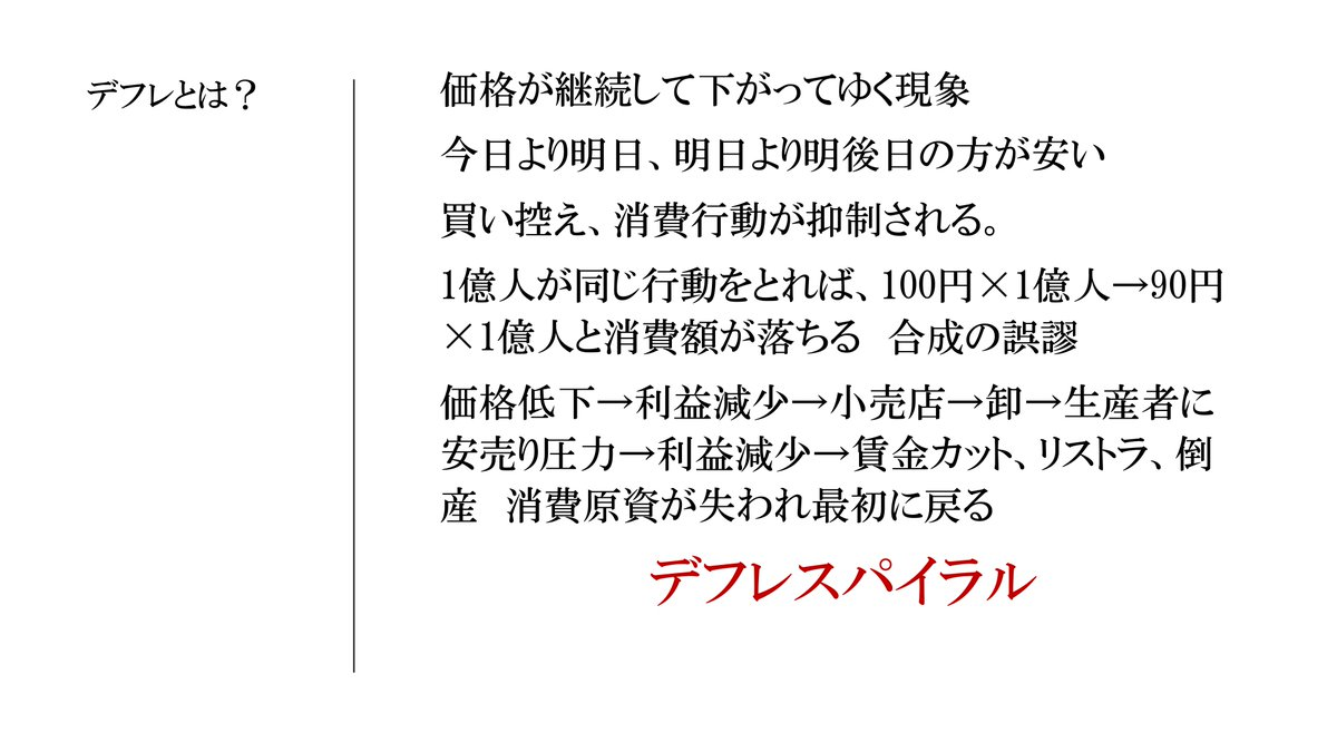 中学生でもわかる、平成時代の日本経済の仕組みがこちら!
