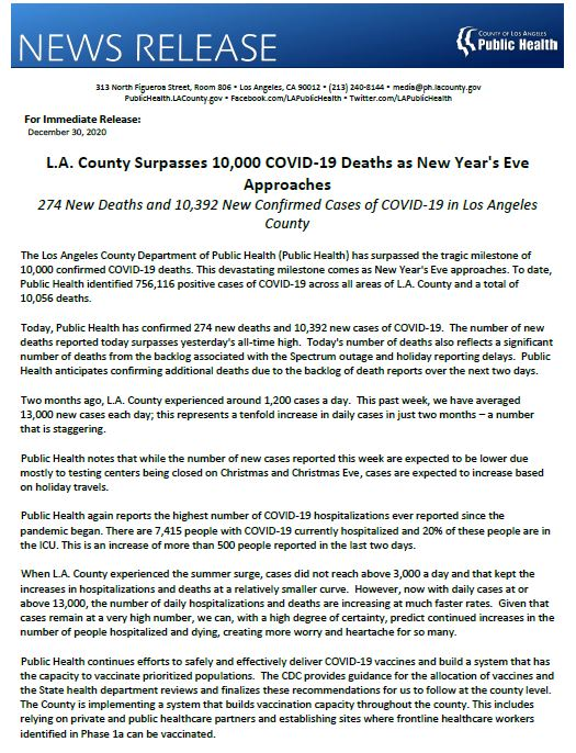 L.A. County Surpasses 10,000 COVID-19 Deaths as New Year's Eve Approaches. 274 New Deaths and 10,392 New Confirmed Cases of COVID-19 in Los Angeles County.   View  for more.