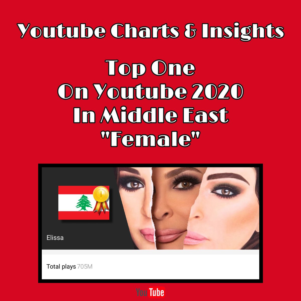 "Youtube Charts & Insights   Top One  On Youtube 2020  In Middle East  ""Female""   Elissa 🇱🇧   @elissakh 705M #اليسا"