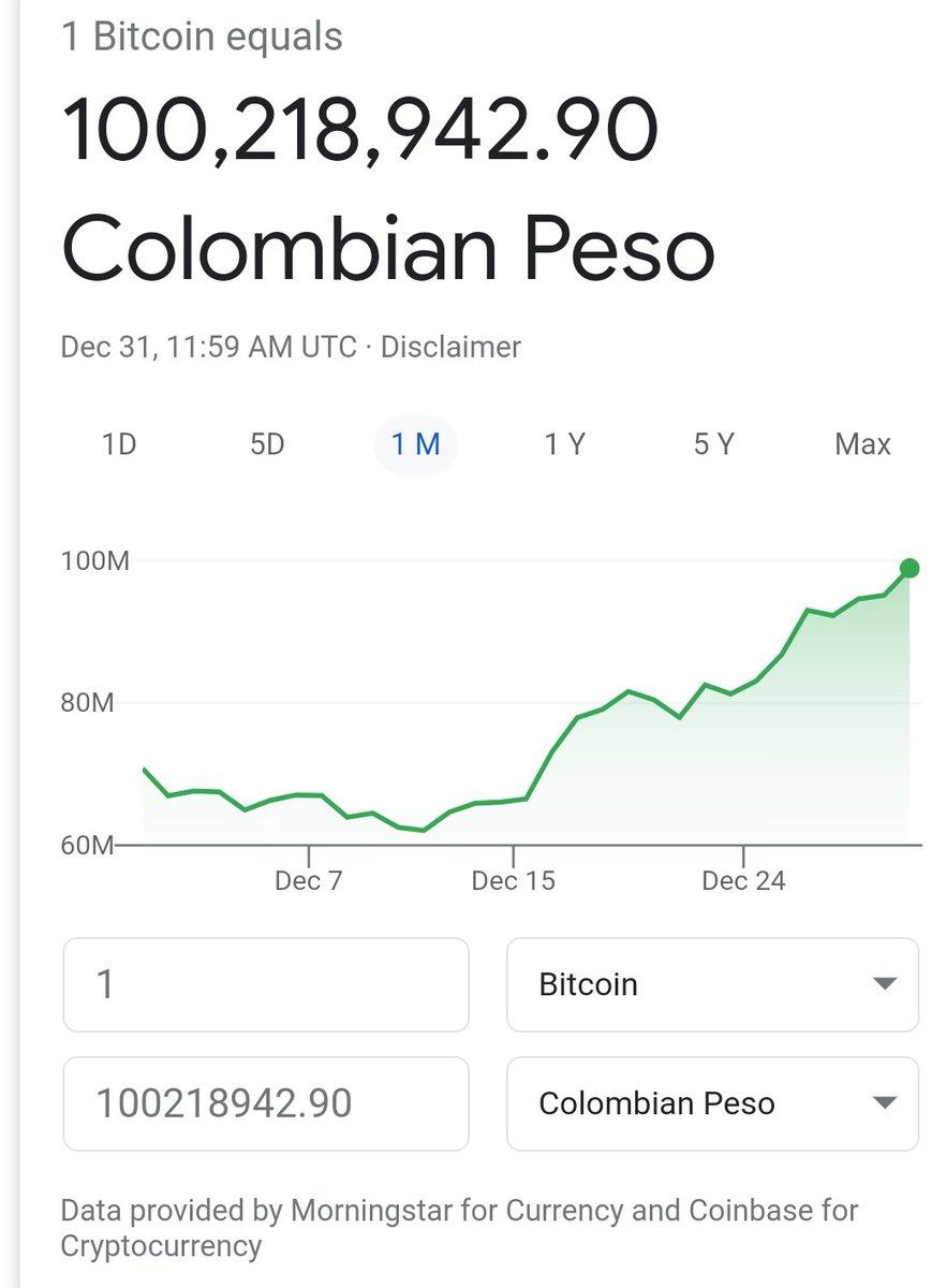 Come fare il bot di trading con margine di bitcoin