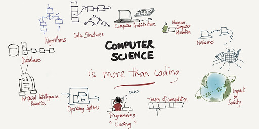 @kat_goyette provided a great workshop during CS ed week on how computer science is more than coding. To view her resources, visit our blog,  #kcitogether #edchat #learning #passiondriven #lrnchat #computerscience #csedweek