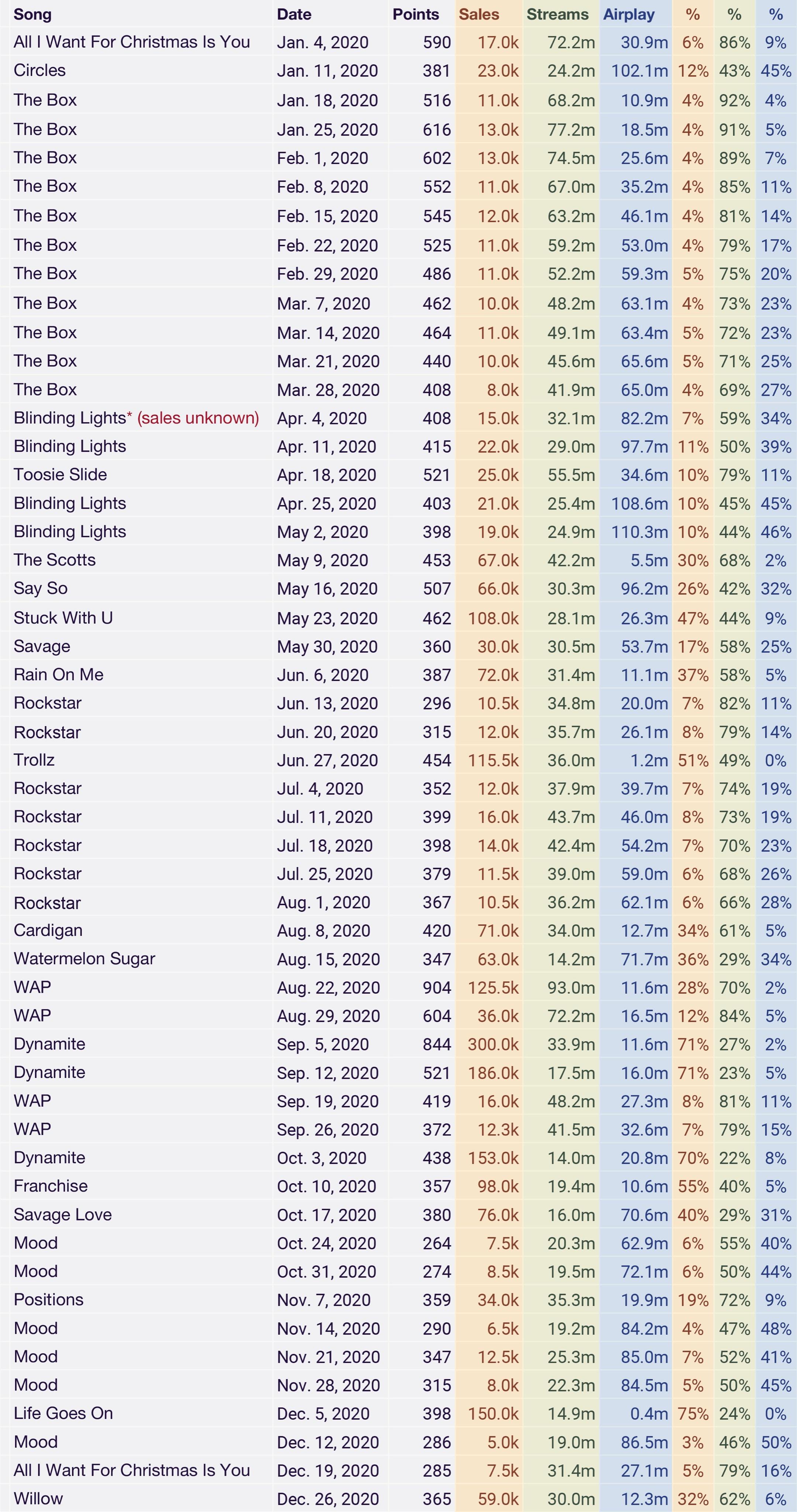 Chart Data EqnhqhZUcAAJhJA?format=jpg&name=4096x4096
