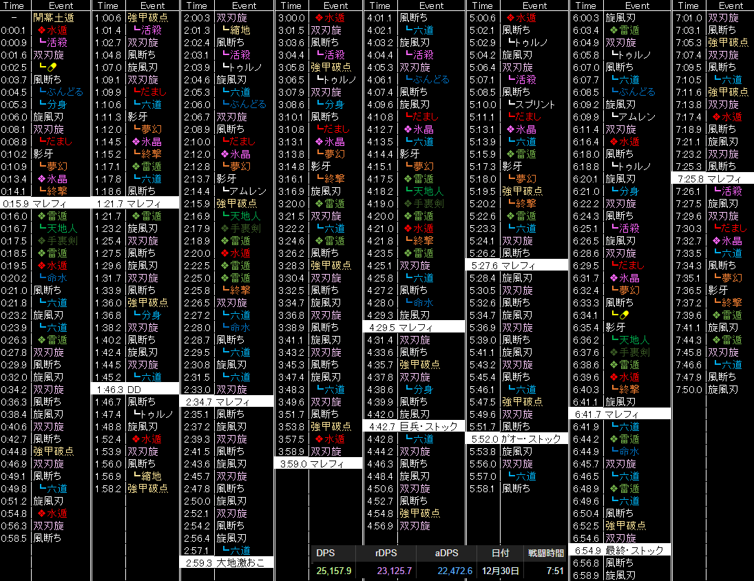 忍者 スキル 回し 5.2