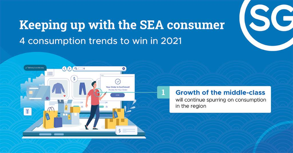 It's #2021! 🎉 Gear up for #success in the year ahead with industry experts from @shopbacksg, @SeaGroup and Intudo Ventures as they share how #businesses can ride the growing tides of consumption in Southeast Asia. 👉 Read more: https://t.co/po77fhDLbg https://t.co/V0vLldj1Hn