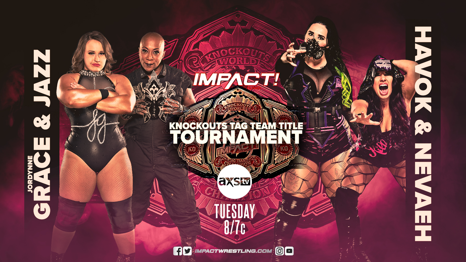 Brace For IMPACT for 1/5/21