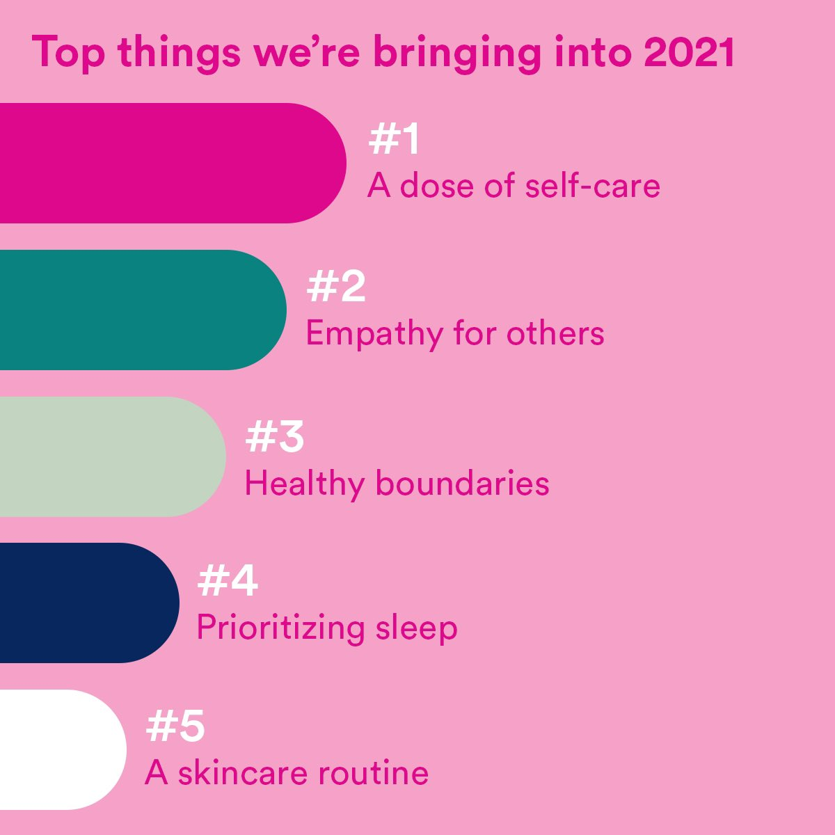 There were a lot of 2020 wrap-ups (good riddance!), but there are a few things that we're taking with us into 2021. What about you? #ultabeauty