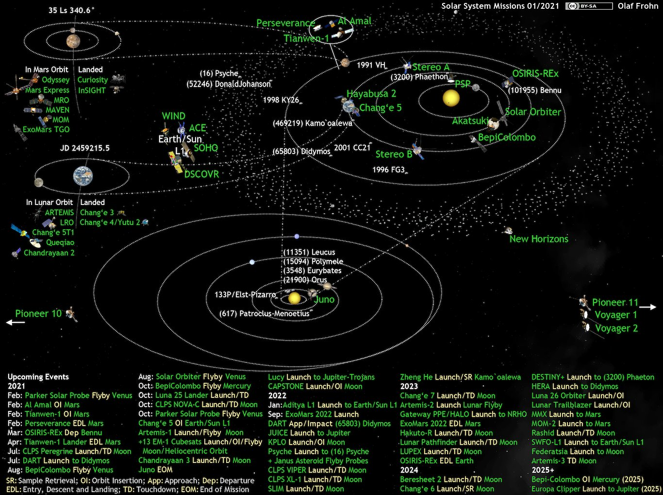 Liste des sondes spatiales EqrPxeCW4AETZzT?format=jpg&name=large