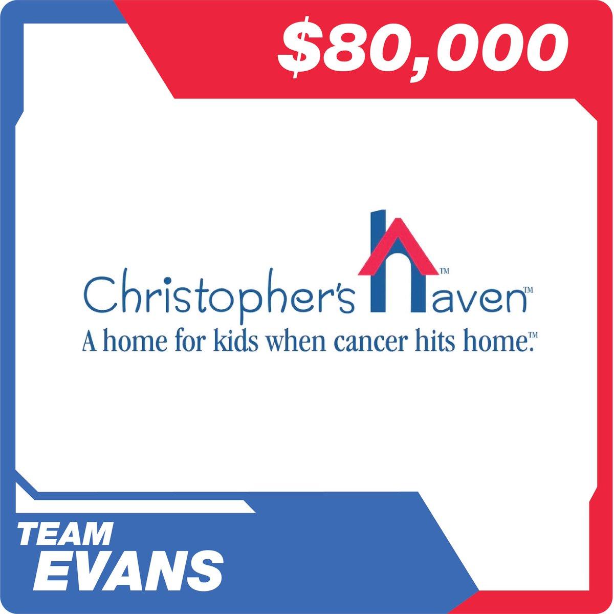 #TeamEvans @ChrisEvans @chris_haven
