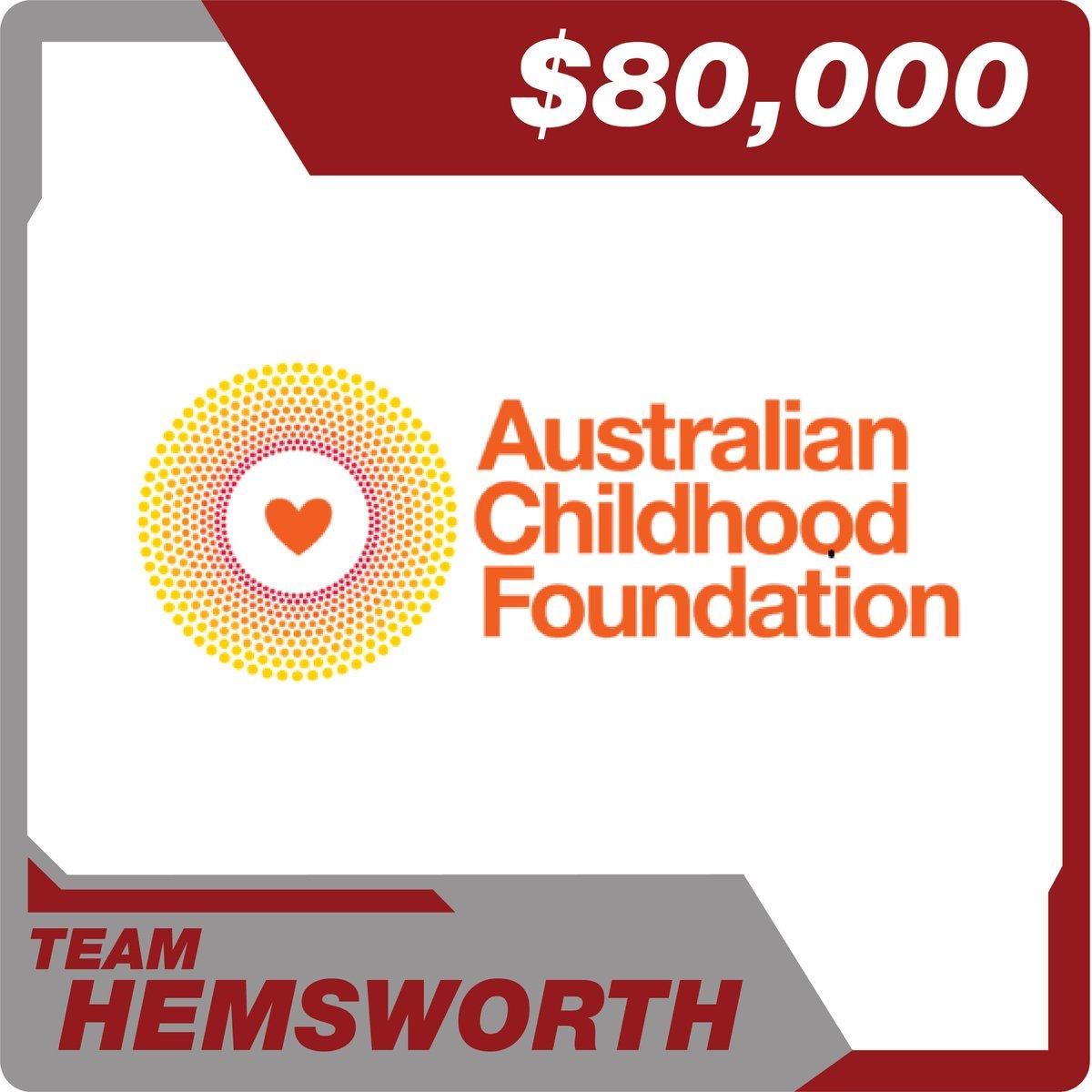 #TeamHemsworth @chrishemsworth @AusChildhood