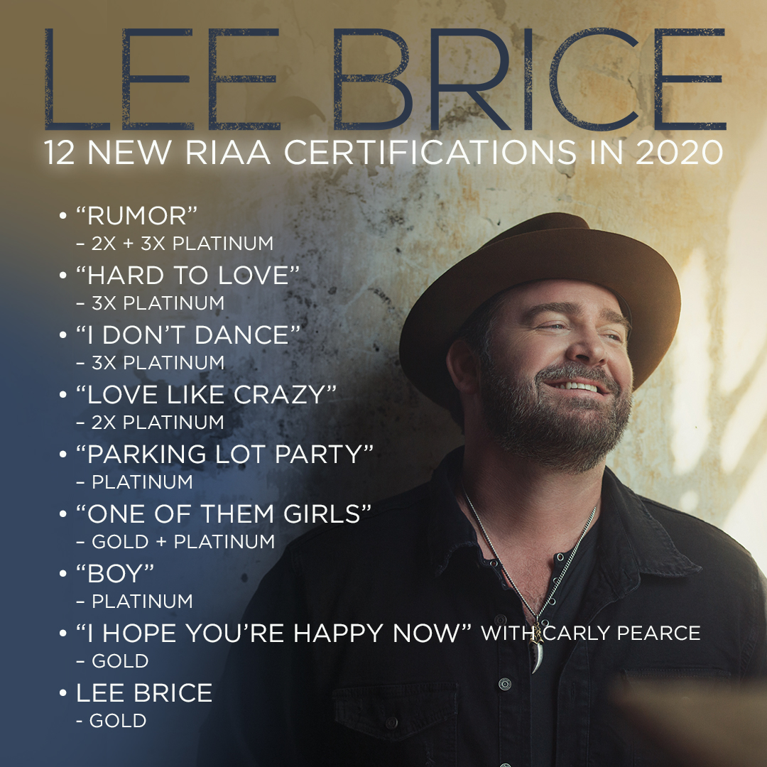 Talk about someone who had an amazing 2020 ... @leebrice continues to deliver nothing but SMASH hits. Cannot wait to see what he has in store for us in 2021! https://t.co/bJl3LoAGyM