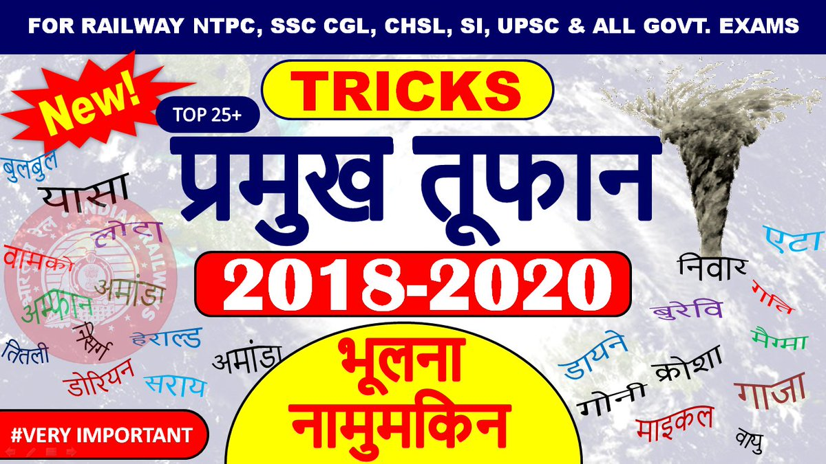 Tufan gk tricks | All Cyclone Name from 2018 - 2020 | Current Affairs  via @YouTube  #Cyclones  #cyclonenivar #cycloneburevi #gk  #studycorner #learning #currentaffairs  #ntpc