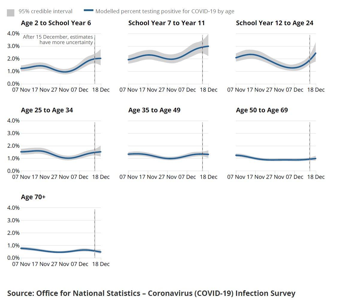 Adăugarea direcționării în funcție de vârstă în grupurile de anunțuri