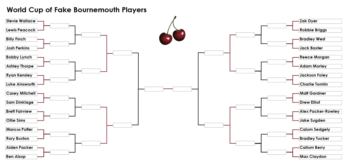WORLD CUP OF FAKE BOURNEMOUTH PLAYERS  32 competitors, 31 games, only one can be crowned Simulated Cherry of the Year.  Each fixture has a single rule: who sounds more like they should play for AFC Bournemouth?