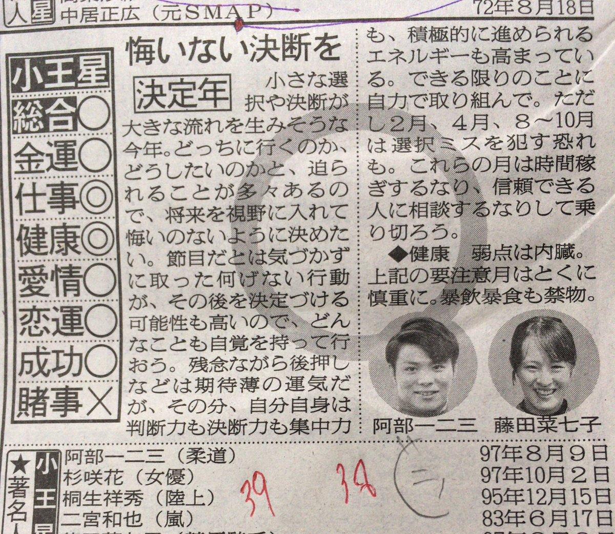 占い 日刊 スポーツ
