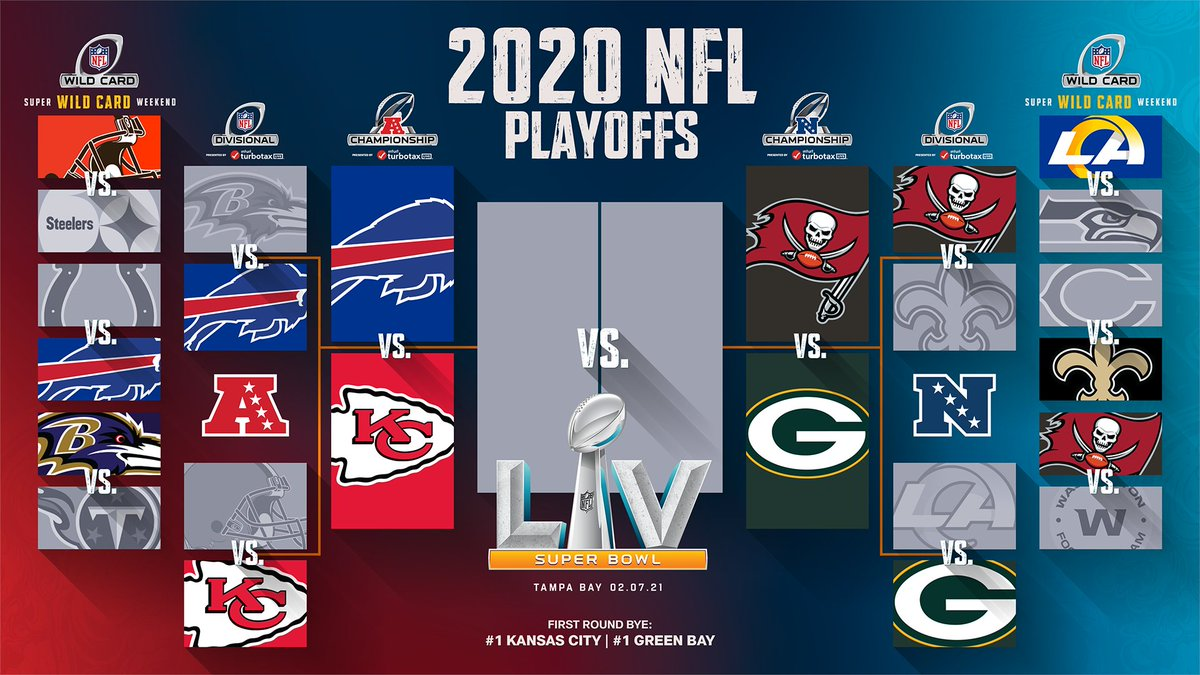 Next up: Championship Sunday! #NFLPlayoffs