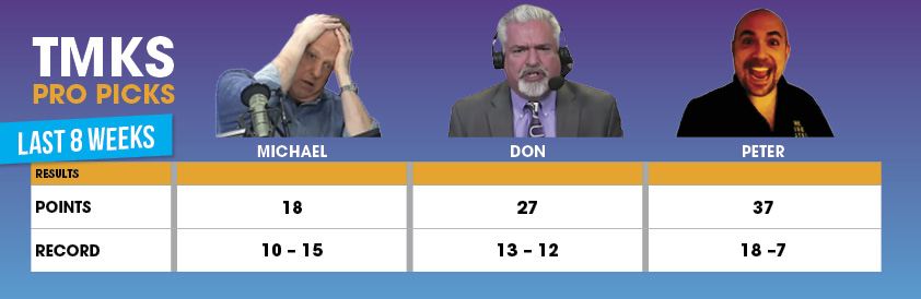 After Week 11, Michael had a two point lead and Peter was way back in last. Then this from the last 25 picks. AMAZING!