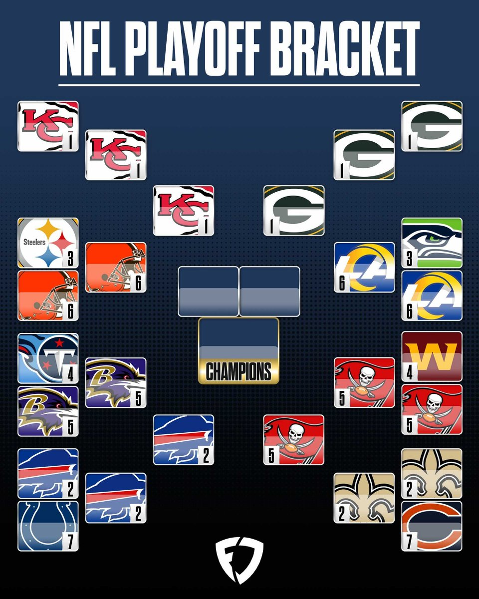 Let's hear those predictions 🗣️
