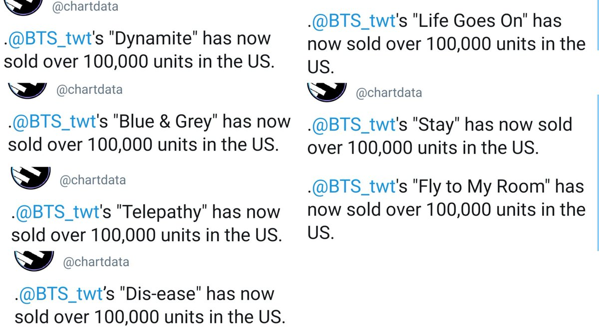 [📊]INFO  Todas las canciones de BE han vendido más de 100,000 unidades en los EE. UU.🥳🍾   🚫Sin incluir Skit ✅Life Goes On ✅Fly to my Room ✅Blue & Grey  ✅Telepathy ✅Dis-ease ✅Stay ✅Dynamite   #BTS_BE #BTS @BTS_twt