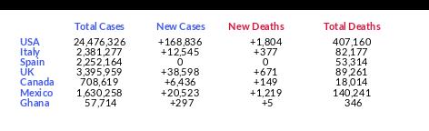 New COVID-19 Data at 2021-01-17 07:30:01 pm EST #Coronavirus #COVID19 #COVID_19