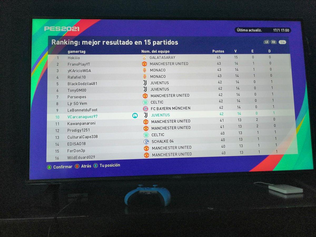 Clasificado a finales y único mexicano en el top10  Nos vemos en junio!  #eFootballOpen #eFootballPES2021  #xbox