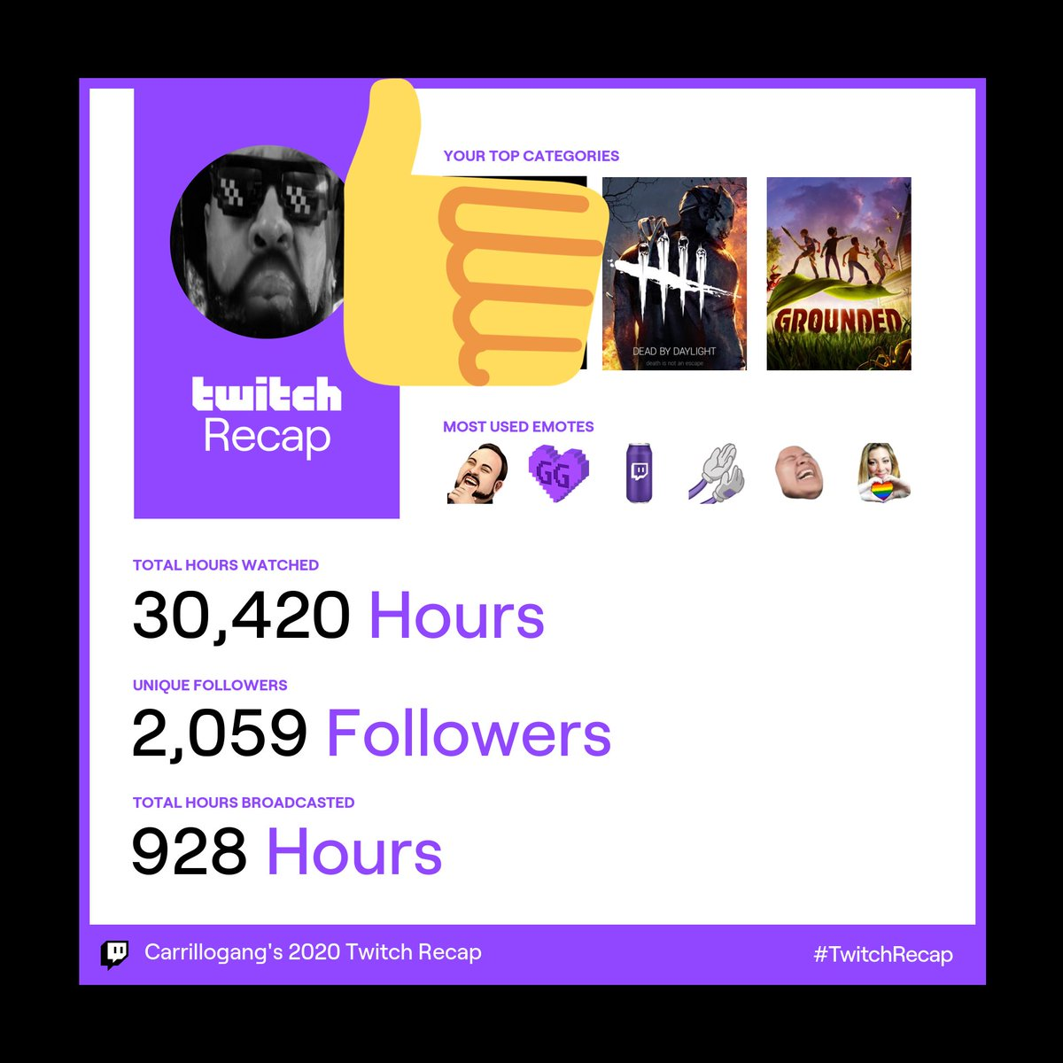 Carrillo - Forgot this one too, crazy that I didnt even reach 1k hours streamd but then again, 2020 suckd and its okay that I didnt stream everyday and that most streams were under 4hours ❤️ looking forward to seeing what new things we can accomplish together in 2021