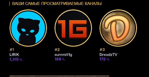 Top 3 most watched @LIRIK @summit1g @DreadiSbaCk   #TwitchRecap