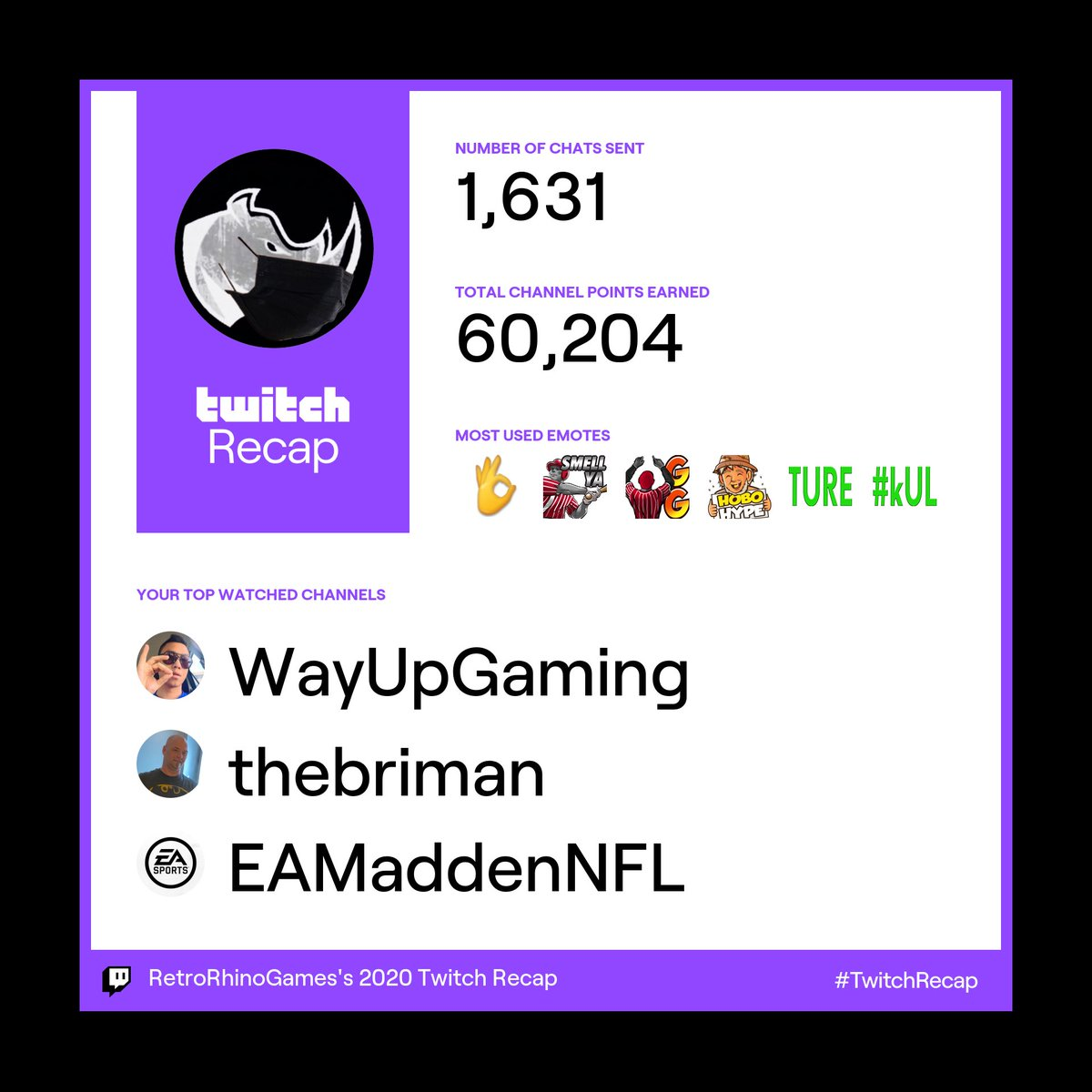 Hey yo! Here are my top 3 channels  I watched most throughout 2020.   #TwitchRecap   @WayUpGaming  @Briman718  @EAMaddenNFL