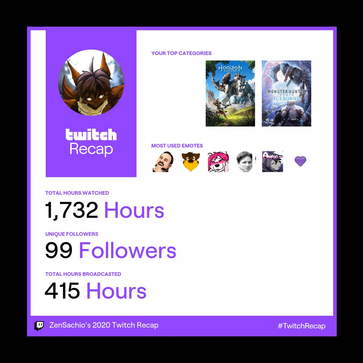 Saw #TwitchRecap thing for 2020, and while I know the year as a whole I didn't go as I would of liked. I heckin appreciate all of you that joined and hung with me. 2021 I plan to tackle it even harder and strive to do better and more. Thank you again to all ya presh beans~!