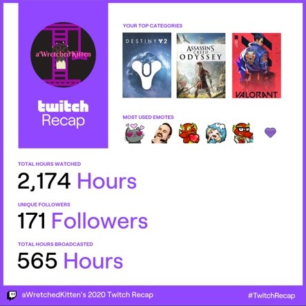 2020 was a hard year for me. I took an unexpected 2 month break in the middle of the year & struggled to get back up. I'm still struggling & feeling out of place. 🥺Nonetheless, thank you for all the support last year. #TwitchRecap