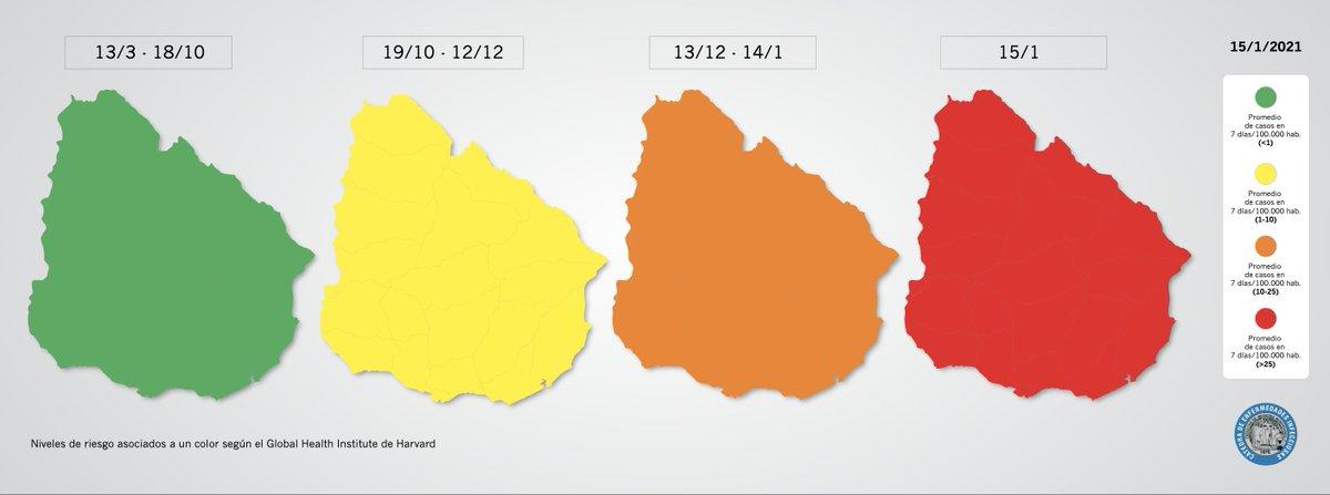 #CoronavirusEnUruguay  En ROJO (nivel país): Global Health Institute de Harvard. El virus está por delante, nos ha sacado aún más ventaja.   ➡️ 221 días para pasar de verde a amarillo ➡️ 56 días para pasar de amarillo a naranja ➡️ 32 días para pasar de naranja a rojo   1 / n