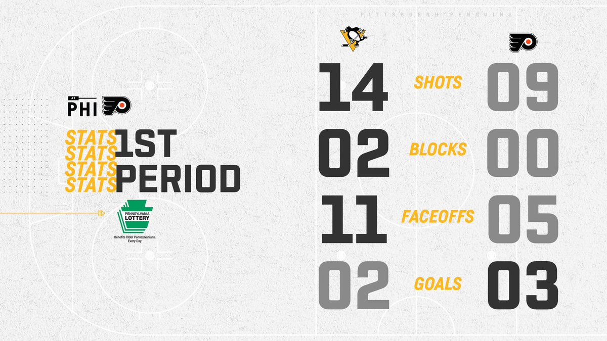 The numbers after 20 minutes of play ⬇️