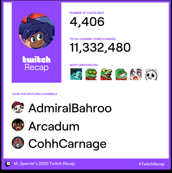 Actually seeing how many hours I've put in watching people is a bit scary to be honest but I cant get enough of @AdmiralBahroo  and @GloriousArcadum content in my life. #TwitchRecap #TwitchRecap2020
