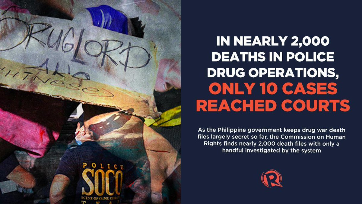 The Commission on Human Rights has hurdled 4 years of stonewalling from the Duterte government to find the files of nearly 2,000 deaths in police drug operations, and discovered that only 10 cases reached courts. READ: rappler.com/nation/number-…