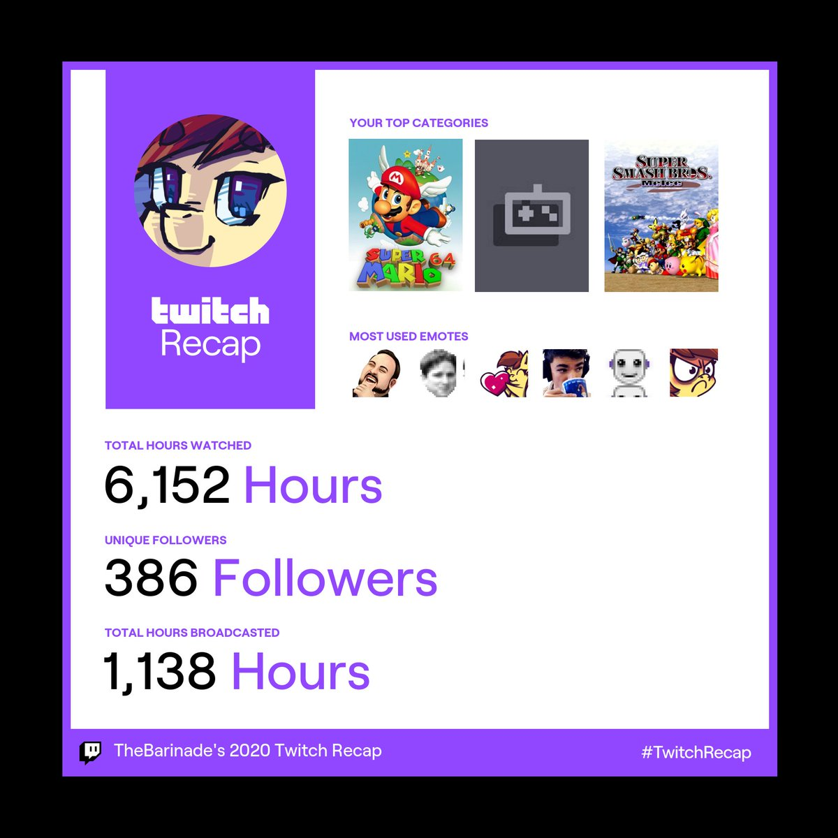 Started streaming frequently halfway through the year and these stats are fun! #TwitchRecap