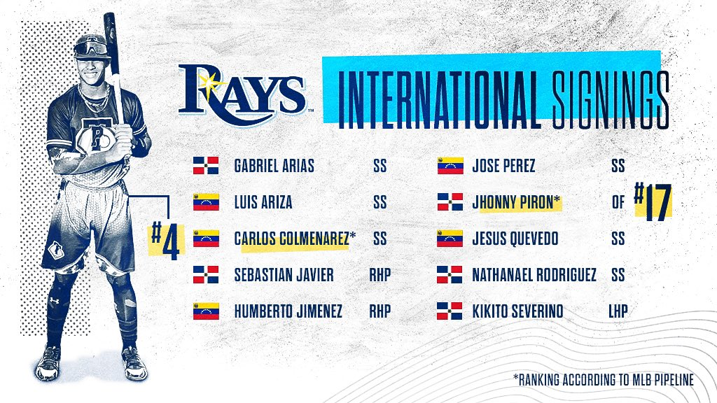 ⠀                     🇩🇴     🇻🇪      🇻🇪                                    🇩🇴          2 Top 20 Intl. Prospects   🇩🇴            6 Shortstops        🇻🇪                     3 Pitchers    🇻🇪           1 Outfielder       🇩🇴                   10 New Rays                      🇩🇴    🇻🇪