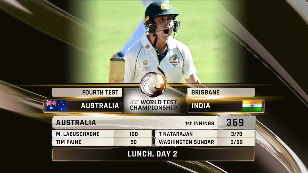 A Marnus Labuschagne 💯 guides Australia to 369 in the first innings.  #AUSvIND |