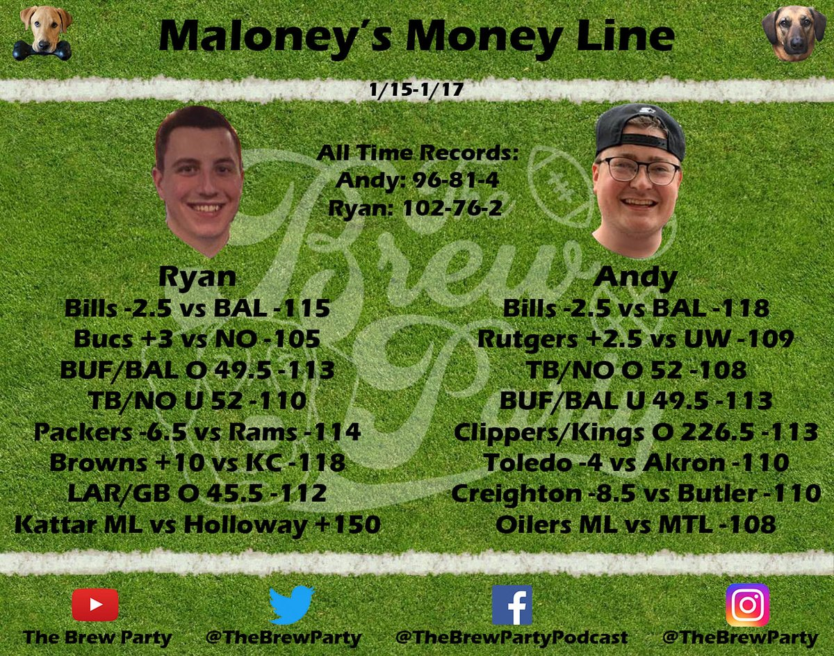 THE PICKS ARE IN! Week 24 of #MaloneysMoneyLine is HERE! @malogna25 and @AHop23 are looking to bounce back from a rough 4-11-1 start to 2021. We've got #NFL, #NBA, #NHL, #CBB, and #UFC picks for this weekend!   #YouTube:   #SportsBetting #GamblingTwitter