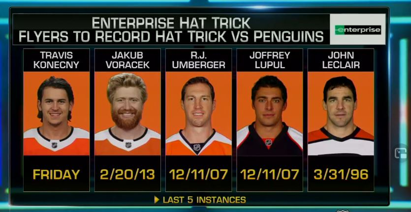 The first @NHLFlyers hatty against the #Penguins since 2013!   #NHLOnTheFly with @JamieHersch and @MikeKellyNHL has you covered with Friday's highlights!
