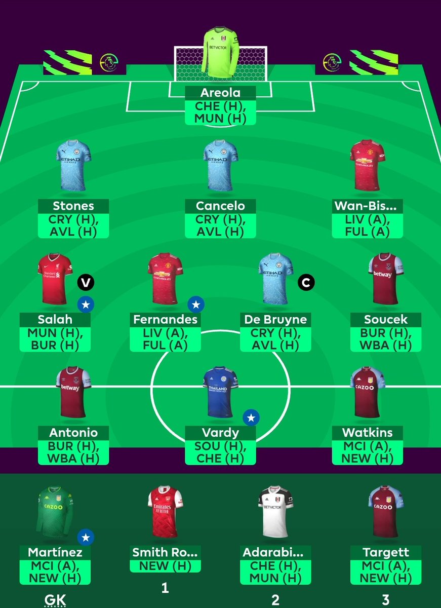 Gameweek 19  Benchboost 🔥🔥🔥 -8 points hit 🤮 Kane, Son, Martial OUT Salah, Vardy, Watkins IN Captain KDB  Starting overall Rank 668k 💪  Hoping to be inside 500k after this gameweek. Goodluck all!