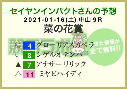 菜の花賞 馬連BOX 100円 デムーロ騎手✌️  #競馬 #競馬ラボ #競馬予想