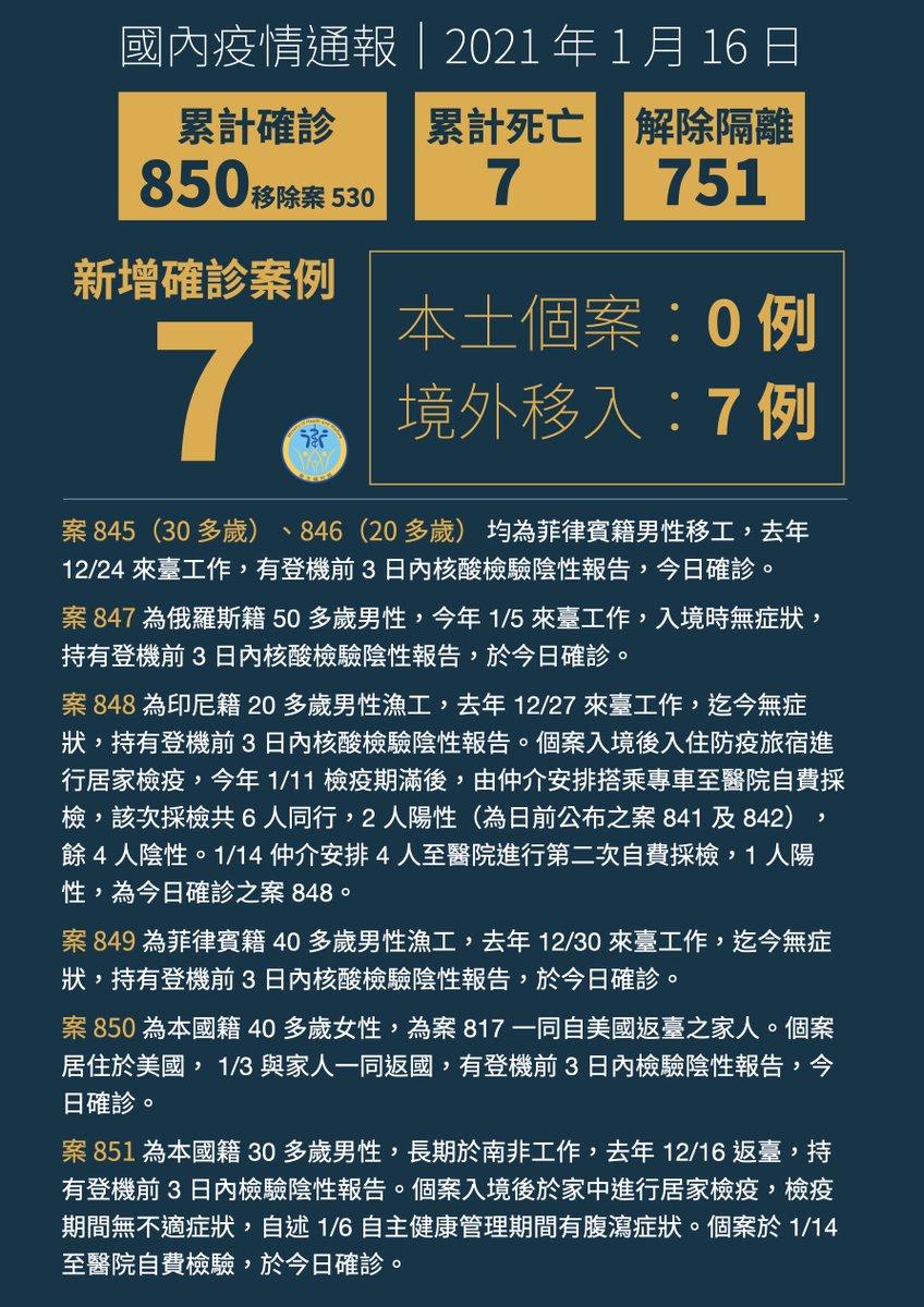 #衛福編編報報 ⏲發文時間:2021.1.16 ❗新增 7 例境外移入COVID-19病例,分別自菲律賓、印尼、美國、俄羅斯及南非入境❗    #2019nCoV #嚴重特殊傳染性肺炎  #COVID19  #MOHW_Taiwan