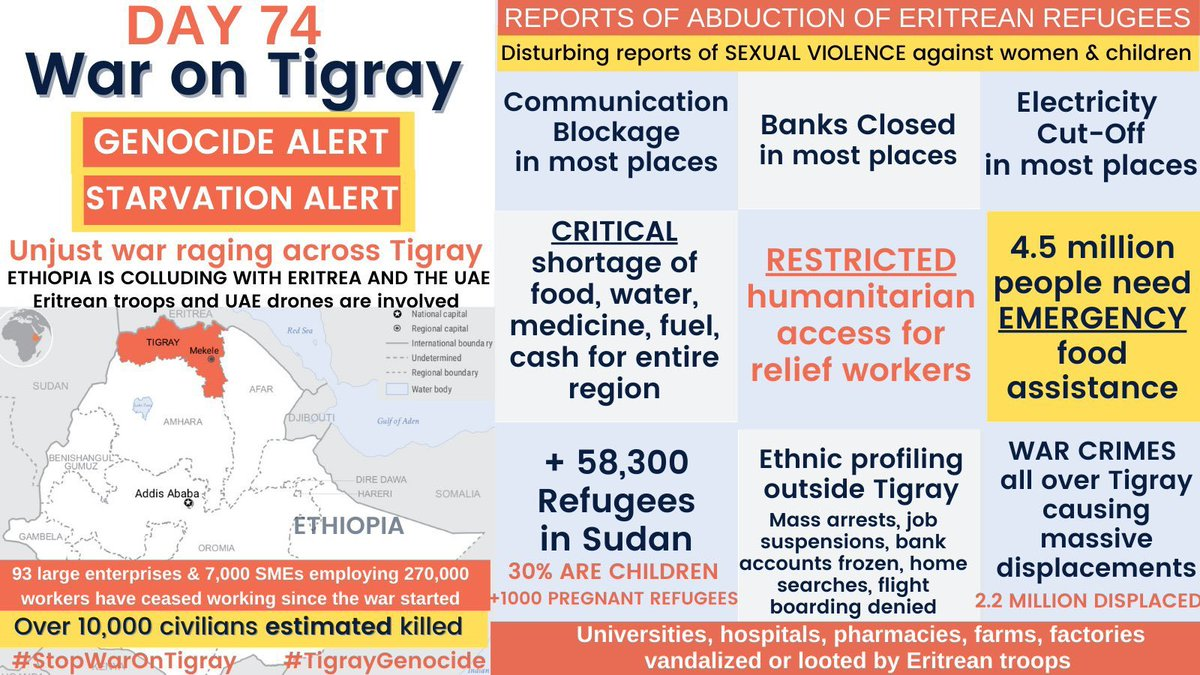 74 days of killing, raping, destruction & looting by @AbiyAhmedAli's forces & He use ~Starvation to death #WarCrimes  ~Invited #isaias of Eritrea to kill his own ppl of #Tigray this is violation of int'l law  #TigrayGenocide #BidenTakeAction @JoeBiden @KamalaHarris @LindaT_G
